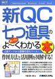 新・QC七つ道具の使い方がよ~くわかる本 言語データから情報を得るツール!