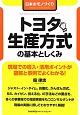 トヨタ生産方式の基本としくみ 日本のモノづくり
