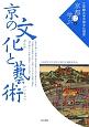 京の文化と芸術 立命館大学京都文化講座「京都に学ぶ」8