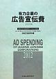 有力企業の広告宣伝費 2012 NEEDS日経財務データより算定