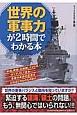 世界の軍事力が2時間でわかる本 中国、韓国、北朝鮮、アメリカ、ロシア、そして日本・