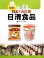 日清食品 見学!日本の大企業