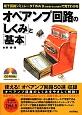 オペアンプ回路の「しくみ」と「基本」 電子回路シミュレータTINA9〈日本語・Book版