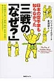 三戦-サンチン-の「なぜ?」 日本の空手家も知らなかった 身体構造に基づく姿勢・動作・呼吸・意識で最大のポテ