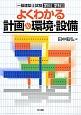 一級 建築士試験 学科1 学科2 よくわかる計画&環境・設備