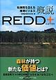概説REDD+ 転換期を迎える環境ビジネス