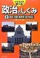 イラストで学べる 政治のしくみ 国会・内閣・裁判所・地方自治 (2)