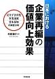 日本における企業再編の価値向上効果 完全子会社化・事業譲渡・資本参加の実証分析