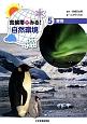 気候帯でみる!自然環境 寒帯 (5)