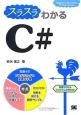 スラスラわかる C# 知識ゼロからプログラムが作れる