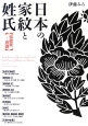 日本の家紋と姓氏 伝統美と系譜