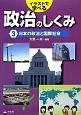 イラストで学べる 政治のしくみ 日本の政治と国際社会 (3)
