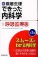 新・病態生理できった内科学 呼吸器疾患<第3版> (2)