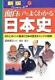 面白いほどよくわかる日本史<新版> 流れとポイント重視で日本の歴史をスンナリ理解!