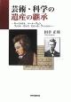 芸術・科学の遺産の継承 -モーツァルト、ベートーヴェン、ファント・ホッフ、