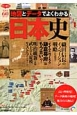 """日本史 地図とデータでよくわかる もう一度学ぶ""""基本の60テーマ"""""""