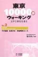 東京10000歩ウォーキング 千代田区お茶の水・神田明神コース 文学と歴史を巡る(3)