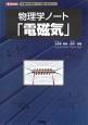 物理学ノート「電磁気」 「定量的な実験力」&「現象の数式化力」