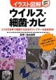 イラスト図解 ウイルス・細菌・カビ ミクロの世界で暗躍する生命のフィクサーを徹底解剖!