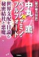 【闇の権力対談】中丸薫×ベンジャミン・フルフォード 世界支配を目論む秘密結社と悪魔