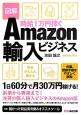 図解・時給1万円稼ぐ Amazon輸入ビジネス 1日60分で月30万円稼げる!