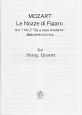モーツァルト/「フィガロの結婚」より 第1幕 第2番 奥様がお呼びのときは