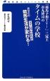 「競馬予想TV!」三冠王 市丸博司のタイムの学校 タイムがわかればあなたの競馬生活が変わる!