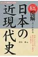 総図解・よくわかる 日本の近現代史 ビジュアル図解本の決定版!