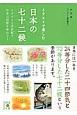 日本の七十二候 イラストで楽しむ イラストと浮世絵で日本の旧暦を味わう!