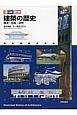 図説・建築の歴史<カラー版> 西洋・日本・近代