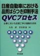 日産自動車における品質ばらつき抑制手法 QVCプロセス 企業における品質工学の戦略的活用