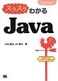 スラスラわかるJava Beginner's Best Guide to