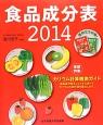食品成分表 2014 巻頭特集:カリウム計算徹底ガイド
