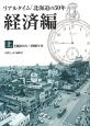 リアルタイム「北海道の50年」 経済編(上) 1960年代~1980年代