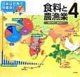 食料と農漁業 日本は世界で何番目?4