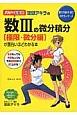 坂田アキラの数3の微分積分[極限・微分編]が面白いほどわかる本<パワーUP版> 苦手な人でも得意な人でも今の偏差値から20上がる!