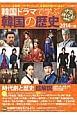 韓国ドラマで学ぶ韓国の歴史 2014 中国時代劇大特集! ホ・ジュン、金春秋、ペク・グァンヒョン、奇皇后の魅