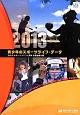 青少年のスポーツライフデータ 2013 10代のスポーツライフに関する調査報告書