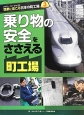 乗り物の安全をささえる町工場 メイド・イン・ジャパン世界にほこる日本の町工場3