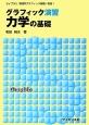 グラフィック演習 力学の基礎 ライブラリ物理学グラフィック講義別巻1