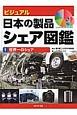 ビジュアル 日本の製品シェア図鑑 世界一のシェア (1)