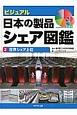 ビジュアル・日本の製品シェア図鑑 世界シェア上位 (2)