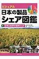ビジュアル・日本の製品シェア図鑑 日本と世界の食料シェア (4)