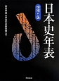 日本史年表<増補5版>