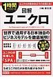 図解・ユニクロ 世界で通用する日本独自のビジネスモデルを徹底解明! 1時間でわかる