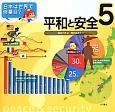 平和と安全 日本は世界で何番目?5