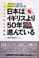日本はイギリスより50年進んでいる イギリスに住んで確信!