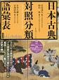 日本古典対照分類語彙表