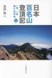 日本百名山登頂記 一歩、一歩 時には半歩(1)