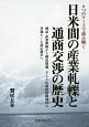 日米間の産業軋轢と通商交渉の歴史 6つのケースで読み解く 商品・産業摩擦から構造協議、そして広域経済圏域内の